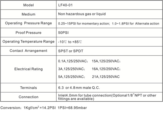 Specifications LF40-01