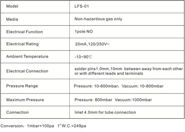 Specifications LFS-01