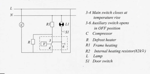 graf2 thermostats Freezer Defrost Wiring Schematic at panicattacktreatment.co